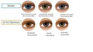 Подбор цветных контактных линз