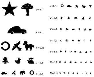таблица для проверки зрения у детей, таблица орловой для проверки зрения у детей, как проверить зрение у ребенка, таблица для проверки зрения у детей распечатать, таблица окулиста для проверки зрения у детей, таблица для проверки зрения картинки