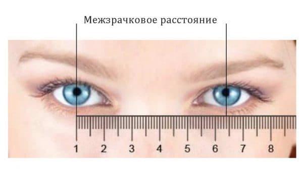 Определение межзрачкового расстояния