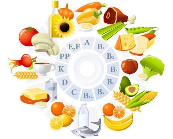 витамины для зрения