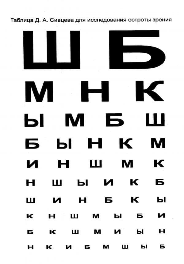 таблица Сивцева для исследования остроты зрения