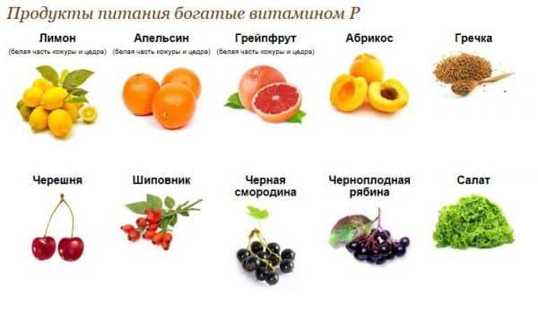 vitaminy-a-i-rr