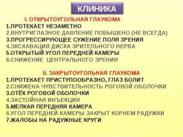 xronicheskaya-otkrytougolnaya-forma