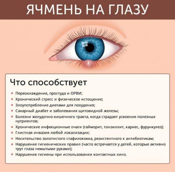 chto-vliyaet-na-poyavlenie-yachmenya