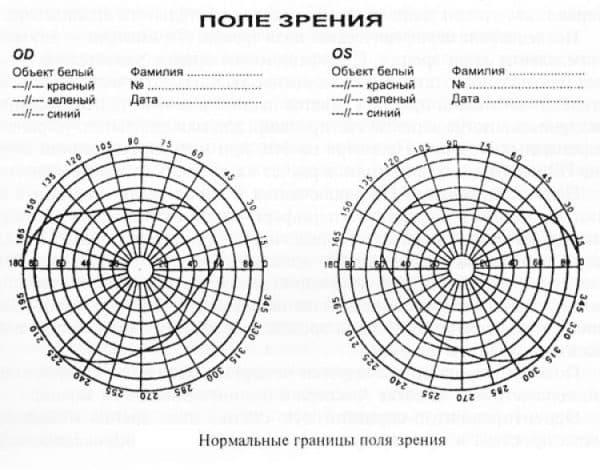 pole-zreniya-181949-28