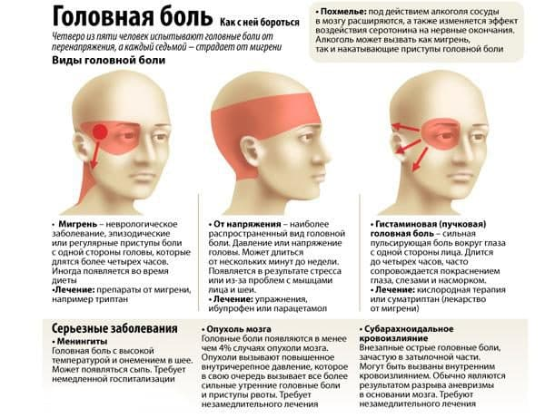 strelyayushhaya-bol-v-golove-02