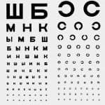 Особенности проверки зрения по таблице Сивцева