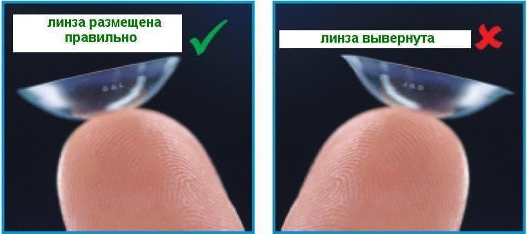 уход за цветными линзами, уход за контактными линзами, уход за ночными линзами, как ухаживать за двухнедельными линзами, правильный уход за линзами, уход за линзами для глаз,