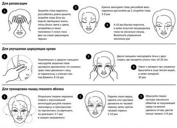 Зарядка для глаз для восстановления зрения: упражнения при работе на компьтере, Жданова, по Норбекову, видео, Бейтсу, при близорукости