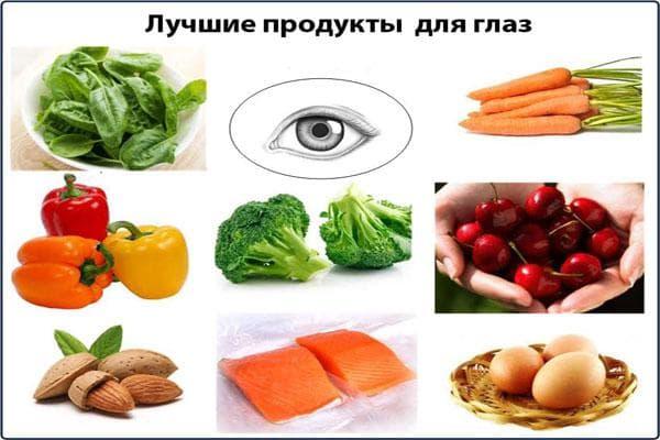катаракта причины симптомы лечение и профилактика операция после без операции лучше какой хрусталик народными средствами