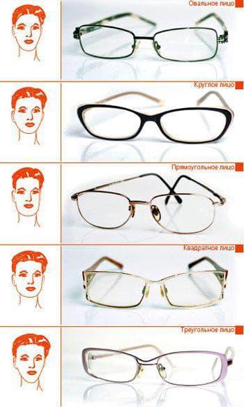 Как правильно подобрать очки для зрения: коррекции по форме лица, восстановления, хамелеоны, круглые, девочек, девушек, как выбрать