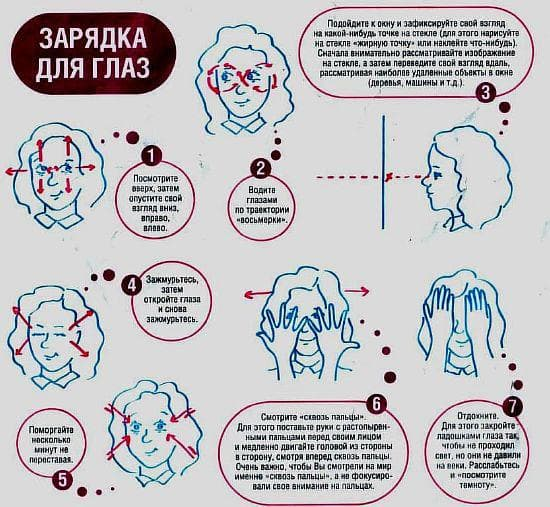 Как улучшить зрение за 5 минут в домашних условиях, упражнение для глаз, какие продукты, без операции, препараты, ребенку при дальнозоркости