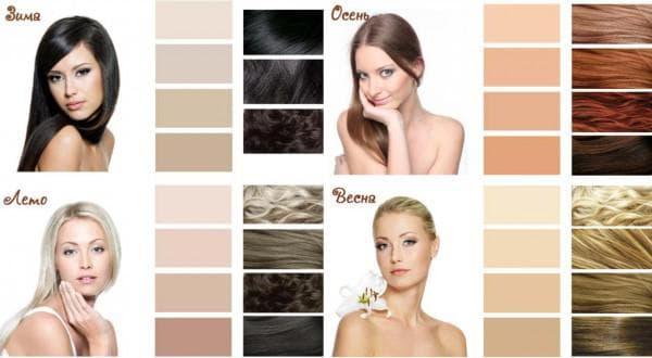 Цветотип лица