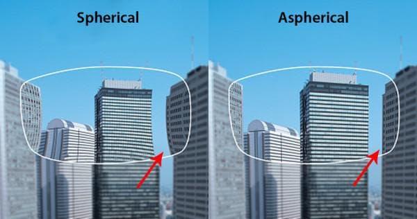 асферическая линза