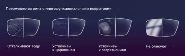 полимерные линзы для очков с многофункциональным покрытием