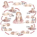 Гимнастика для глаз — ваш путь к абсолютному здоровью зрения