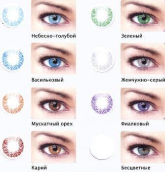 вред от цветных линз