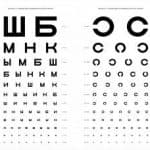 таблица зрения окулиста