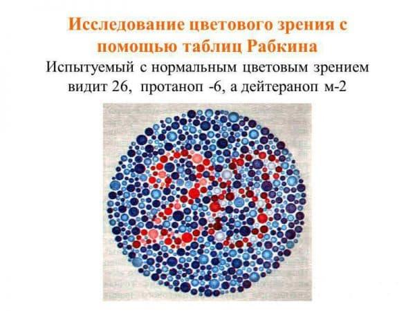 protanopiya