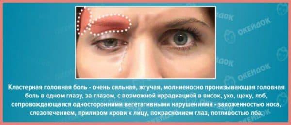 golovnaya-bol-otdayushhaya-v-glaza