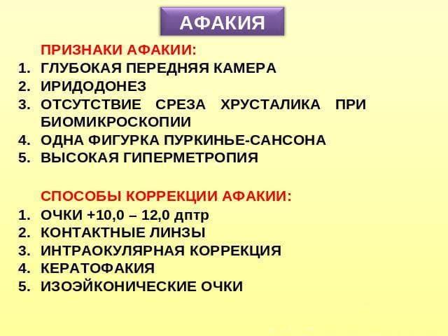 priznaki-afakii