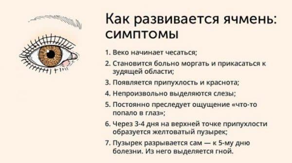 simptomy-yachmenya