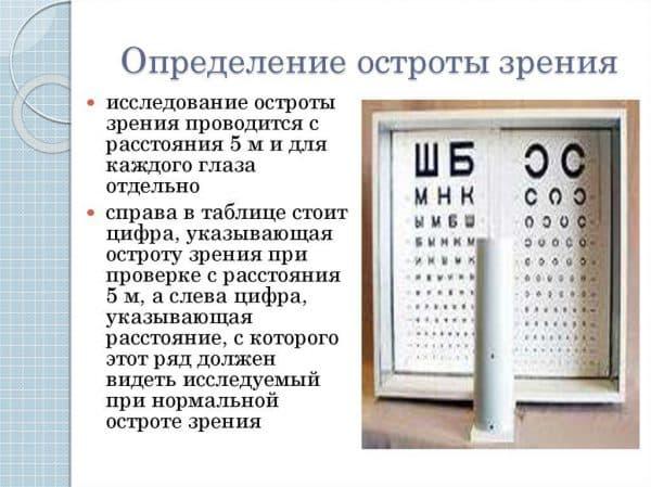 определение остроты зрения